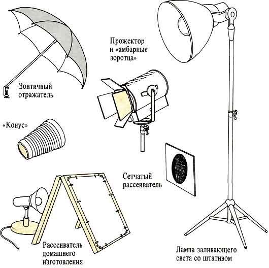 Как сделать рассеиватель для светодиодов